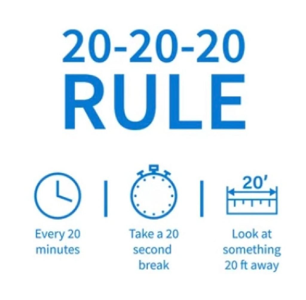 Illustration of the 20-20-20 rule